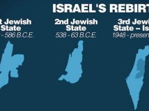 Israel's Rebirth