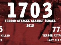 Terror attacks against Israel - Copy (2)