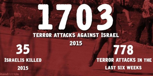 Terror attacks against Israel - Copy (2)